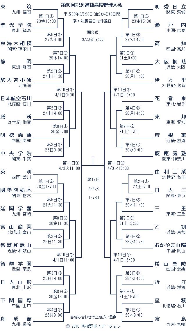 埼玉高校野球情報局|